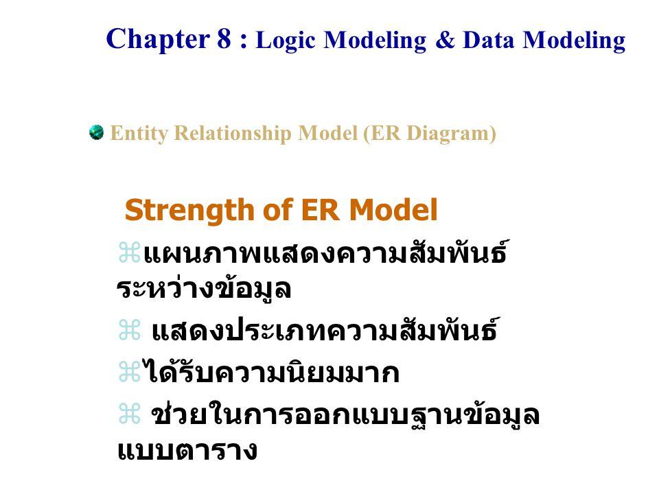 Chapter 8 : Logic Modeling & Data Modeling Entity Relationship Model (ER Diagram) Strength of ER Model  แผนภาพแสดงความสัมพันธ์ ระหว่างข้อมูล  แสดงปร