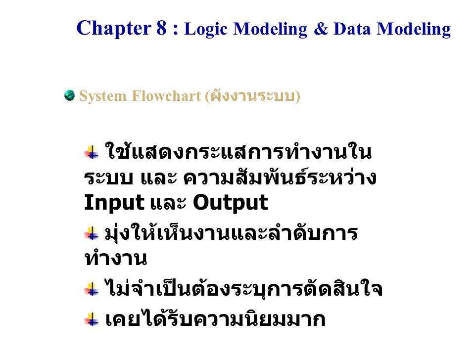 Chapter 8 : Logic Modeling & Data Modeling System Flowchart ( ผังงานระบบ ) ใช้แสดงกระแสการทำงานใน ระบบ และ ความสัมพันธ์ระหว่าง Input และ Output มุ่งให