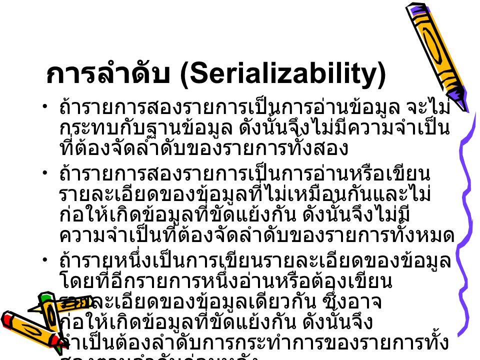 การลำดับ (Serializability) • ถ้ารายการสองรายการเป็นการอ่านข้อมูล จะไม่ กระทบกับฐานข้อมูล ดังนั้นจึงไม่มีความจำเป็น ที่ต้องจัดลำดับของรายการทั้งสอง • ถ้ารายการสองรายการเป็นการอ่านหรือเขียน รายละเอียดของข้อมูลที่ไม่เหมือนกันและไม่ ก่อให้เกิดข้อมูลที่ขัดแย้งกัน ดังนั้นจึงไม่มี ความจำเป็นที่ต้องจัดลำดับของรายการทั้งหมด • ถ้ารายหนึ่งเป็นการเขียนรายละเอียดของข้อมูล โดยที่อีกรายการหนึ่งอ่านหรือต้องเขียน รายละเอียดของข้อมูลเดียวกัน ซึ่งอาจ ก่อให้เกิดข้อมูลที่ขัดแย้งกัน ดังนั้นจึง จำเป็นต้องลำดับการกระทำการของรายการทั้ง สองตามลำดับก่อนหลัง