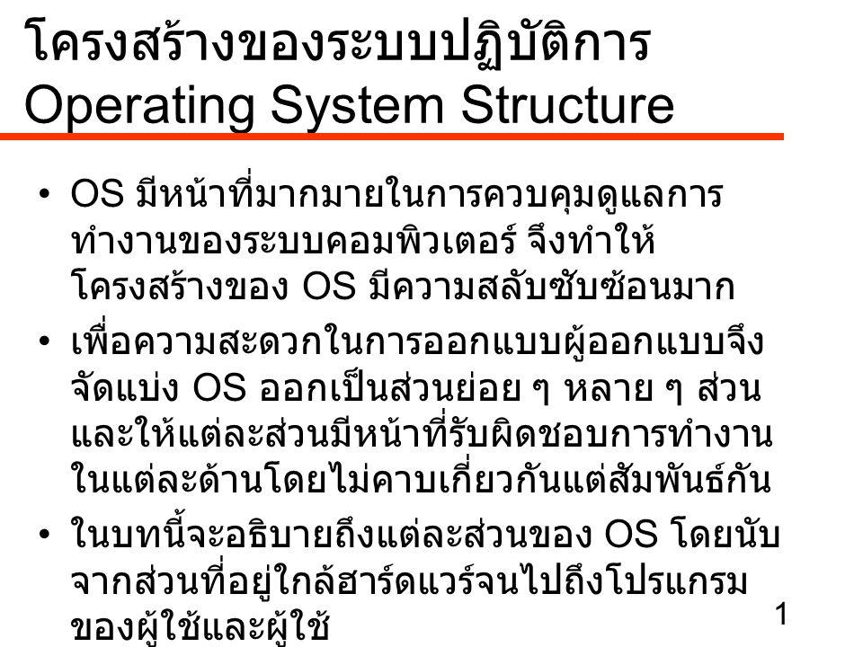 2 โครงสร้างของระบบปฏิบัติการ Operating System Structure Kernel Memory manager IOCS File manager Short-term scheduler Resource scheduler Long-term scheduler Command interpreter Application program or user OS Hardware Independent Hardware dependent Hardware