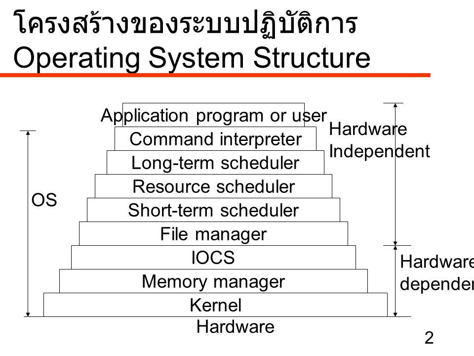 3 •Kernel เป็นส่วนของ OS ที่อยู่ใกล้กับ Hardware มากที่สุด • ประกอบด้วยส่วนย่อย ๆ พื้นฐาน 3 ส่วนคือ – ตัวส่ง (Dispatcher) มีหน้าที่จัดการส่งโปรเซสเข้า ไปใน CPU – ตัวจัดการ Interrupt มีหน้าที่วิเคราะห์ Interrupt ที่ เกิดขึ้นและเลือกรูทีนที่เหมาะสมกับ Interrupt นั้น ๆ – ตัวควบคุมมอนิเตอร์ (Monitor control) มีหน้าที่ ควบคุมดูแลการเข้าถึง ตรวจสอบและตรวจจับการ ทำงานต่าง ๆ ของระบบ • เขียนโดยใช้ภาษา Assembly และเป็นส่วนที่ ขึ้นอยู่กับ Hardware ดังนั้นถ้าโครงสร้างทาง Hardware ของเครื่องมีการเปลี่ยนแปลง ส่วน ของ Kernel ต้องนำมาแก้ไขใหม่เพื่อให้ทำงาน กับ Hardware ใหม่ ๆ ได้ โครงสร้างของระบบปฏิบัติการ Operating System Structure