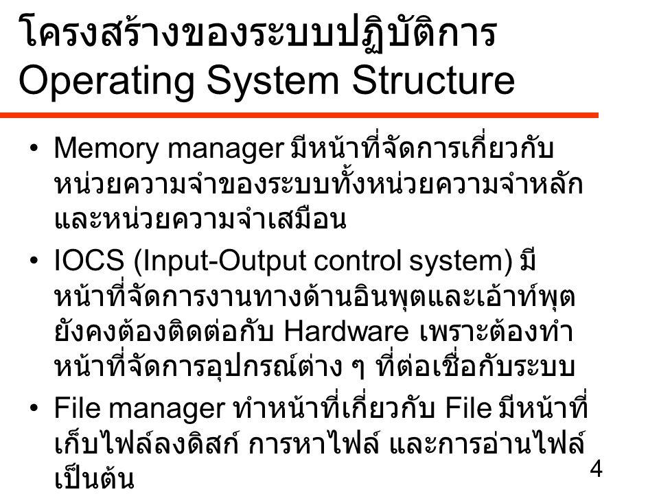 5 •Short-term Scheduler มีหน้าที่จัดคิวและ คัดเลือกโปรเซสในสถานะพร้อมที่เหมาะสม ที่สุดในคิวเพื่อให้โปรเซสนั้นเข้าครอครอง CPU ที่ว่างอยู่ •Resource manager มีหน้าที่จัดสรรทรัพยากร อื่น ๆ ในระบบโดยจะทำงานร่วมกับ Short-term Scheduler เนื่องจากหลังจากที่ Short-term Scheduler ส่งโปรเซสเข้าสู่สถานะรันแล้ว โปรเซสนั้นอาจต้องใช้ทรัพยากรอื่น ๆ ในระบบ จึงทำให้การทำงานของ Short-term Scheduler และ Resource manager ต้อง ทำงานประสานกัน โครงสร้างของระบบปฏิบัติการ Operating System Structure