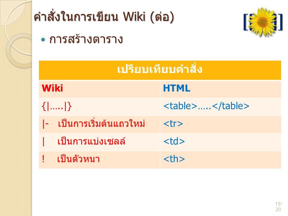 คำสั่งในการเขียน Wiki (ต่อ) 15/ 20  การสร้างตาราง เปรียบเทียบคำสั่ง WikiHTML {|…..|} ….. |- เป็นการเริ่มต้นแถวใหม่ | เป็นการแบ่งเซลล์ ! เป็นตัวหนา