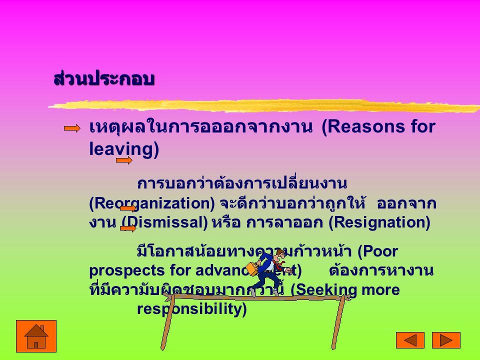 ส่วนประกอบ เหตุผลในการอออกจากงาน (Reasons for leaving) การบอกว่าต้องการเปลี่ยนงาน (Reorganization) จะดีกว่าบอกว่าถูกให้ ออกจาก งาน (Dismissal) หรือ การลาออก (Resignation) มีโอกาสน้อยทางความก้าวหน้า (Poor prospects for advancement) ต้องการหางาน ที่มีความับผิดชอบมากกว่านี้ (Seeking more responsibility)