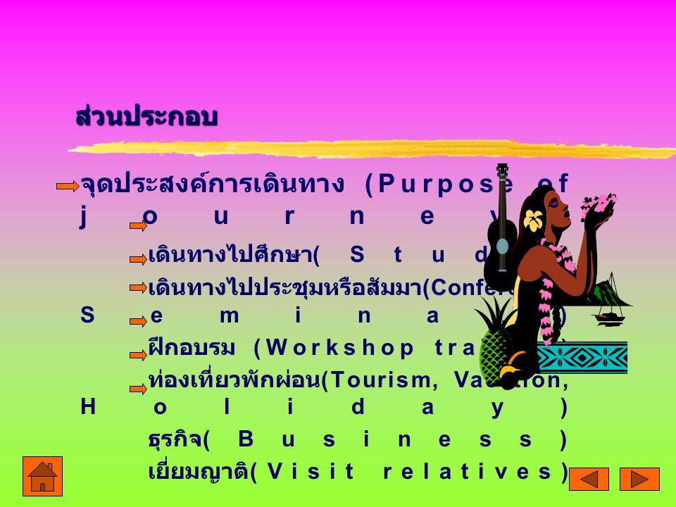 จุดประสงค์การเดินทาง (Purpose of journey) เดินทางไปศึกษา (Study) เดินทางไปประชุมหรือสัมมา (Conference, Seminar) ฝึกอบรม (Workshop training) ท่องเที่ยว