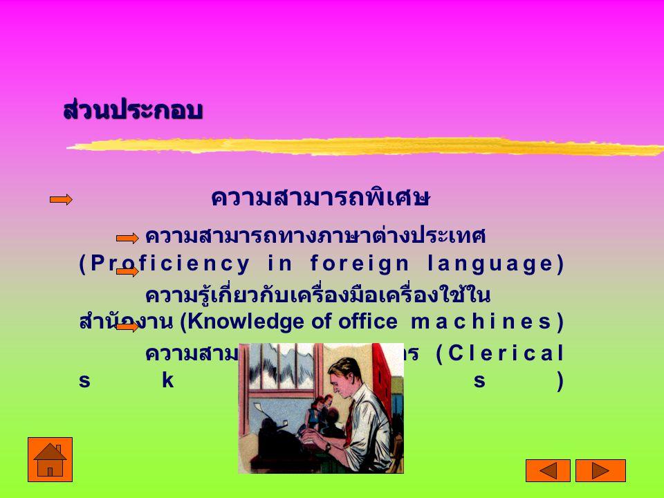 ส่วนประกอบ ความสามารถพิเศษ ความสามารถทางภาษาต่างประเทศ (Proficiency in foreign language) ความรู้เกี่ยวกับเครื่องมือเครื่องใช้ใน สำนักงาน (Knowledge of