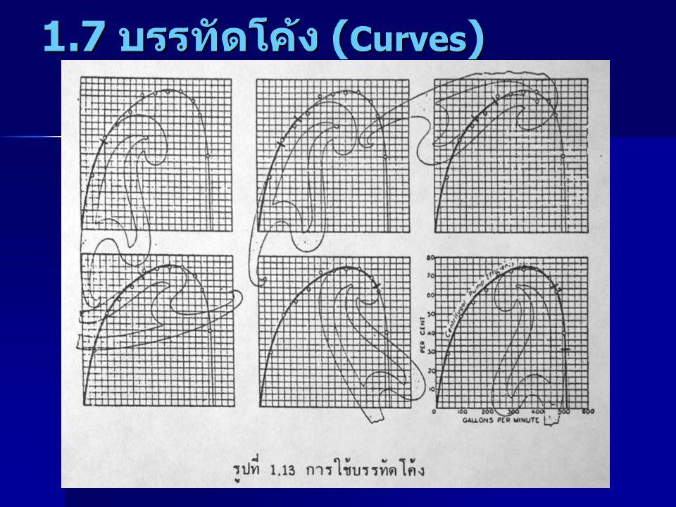 1.7 บรรทัดโค้ง ( Curves )