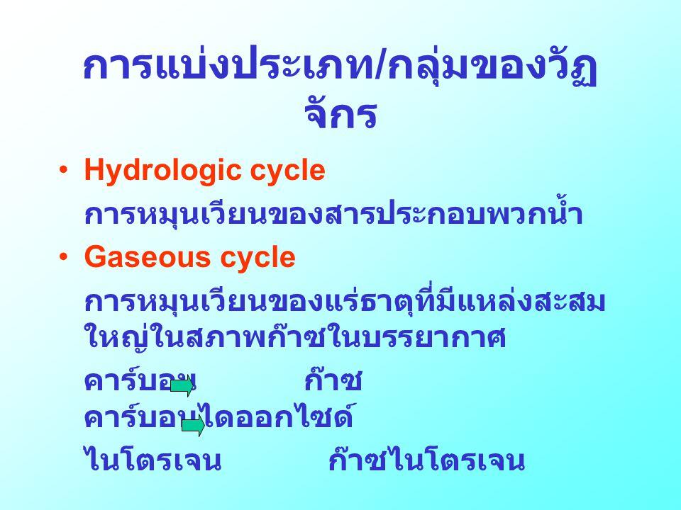 การแบ่งประเภท / กลุ่มของวัฏ จักร •Hydrologic cycle การหมุนเวียนของสารประกอบพวกน้ำ •Gaseous cycle การหมุนเวียนของแร่ธาตุที่มีแหล่งสะสม ใหญ่ในสภาพก๊าซใน