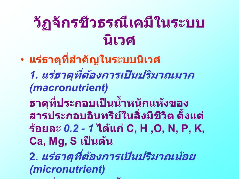 วัฏจักรชีวธรณีเคมีในระบบ นิเวศ • แร่ธาตุที่สำคัญในระบบนิเวศ 1. แร่ธาตุที่ต้องการเป็นปริมาณมาก (macronutrient) ธาตุที่ประกอบเป็นน้ำหนักแห้งของ สารประกอ