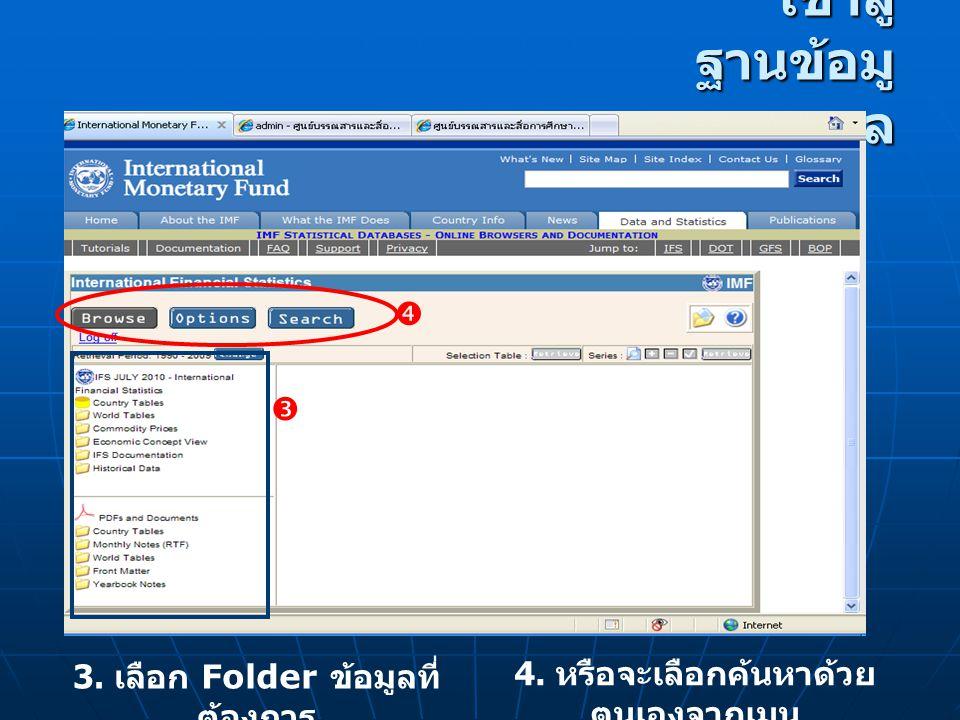 เข้าสู่ ฐานข้อมู ล 3. เลือก Folder ข้อมูลที่ ต้องการ 4. หรือจะเลือกค้นหาด้วย ตนเองจากเมนู  