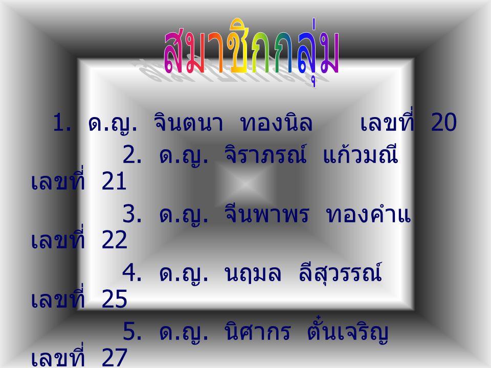 1. ด. ญ. จินตนา ทองนิล เลขที่ 20 2. ด. ญ. จิราภรณ์ แก้วมณี เลขที่ 21 3. ด. ญ. จีนพาพร ทองคำแ เลขที่ 22 4. ด. ญ. นฤมล ลีสุวรรณ์ เลขที่ 25 5. ด. ญ. นิศา