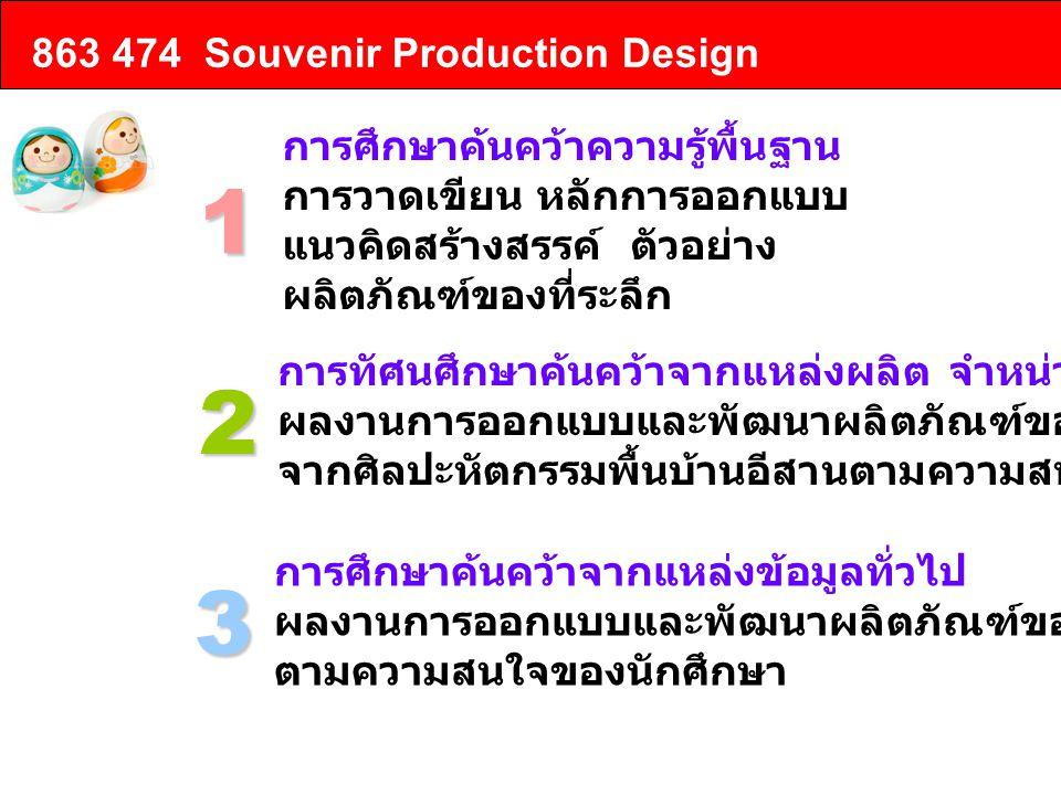 863 474 Souvenir Production Design การทัศนศึกษาค้นคว้าจากแหล่งผลิต จำหน่ายในพื้นที่ ผลงานการออกแบบและพัฒนาผลิตภัณฑ์ของที่ระลึก จากศิลปะหัตกรรมพื้นบ้าน