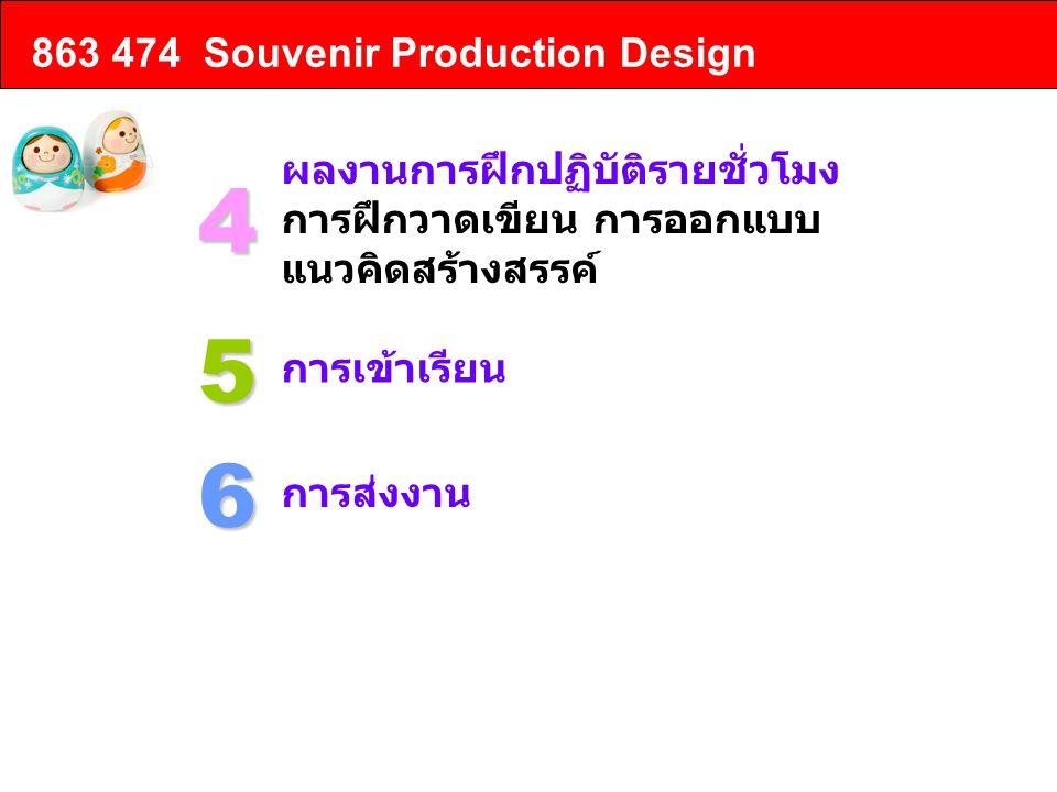 863 474 Souvenir Production Design ภาคปกติ กลุ่ม 1-2-3 ของ ผศ.