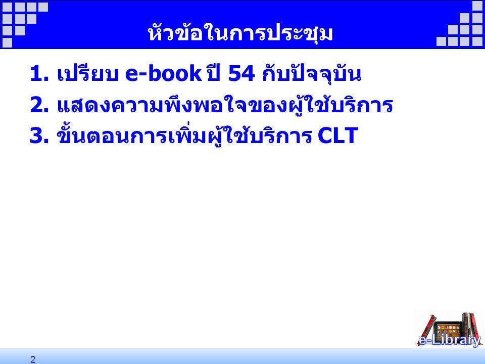 หัวข้อในการประชุม 1. เปรียบ e-book ปี 54 กับปัจจุบัน 2. แสดงความพึงพอใจของผู้ใช้บริการ 3. ขั้นตอนการเพิ่มผู้ใช้บริการ CLT 2