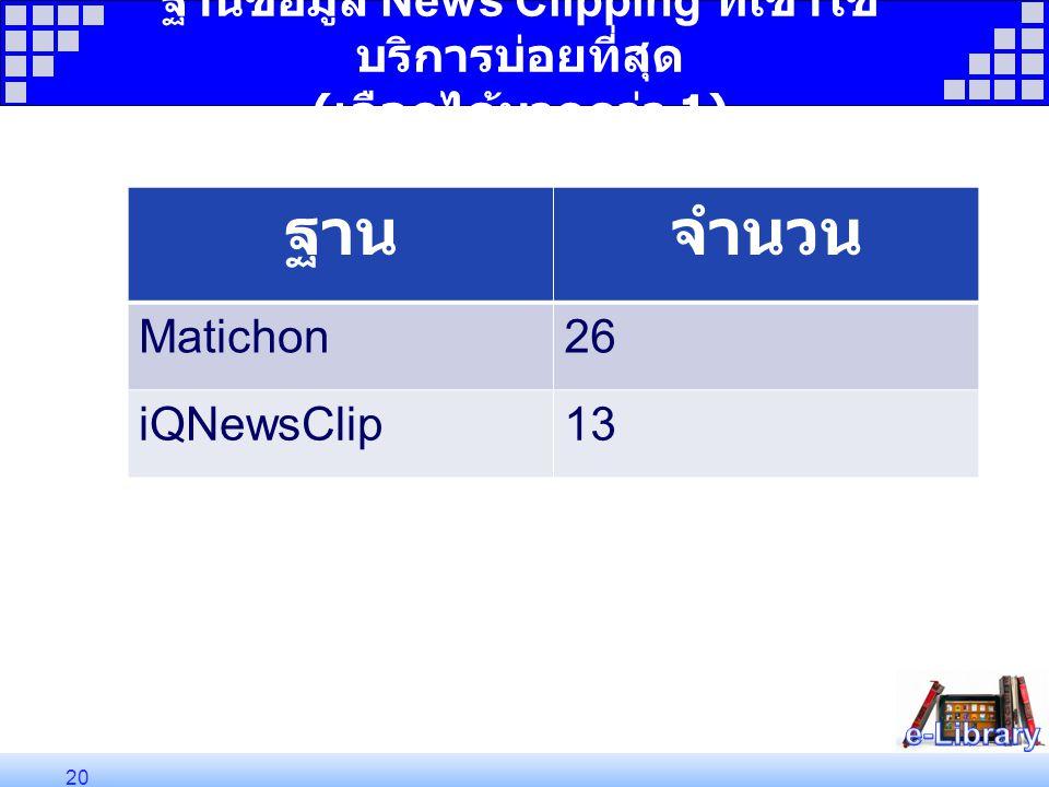 ฐานข้อมูล News Clipping ที่เข้าใช้ บริการบ่อยที่สุด ( เลือกได้มากกว่า 1) ฐานจำนวน Matichon26 iQNewsClip13 20