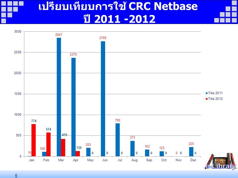 เปรียบเทียบการใช้ CRC Netbase ปี 2011 -2012 5