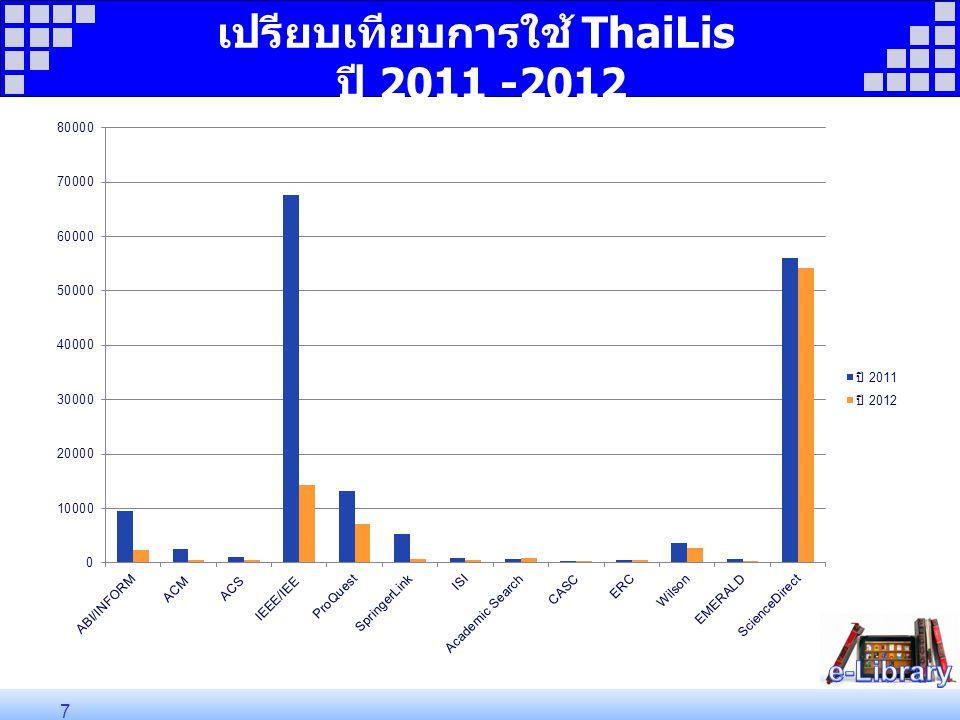เปรียบเทียบการใช้ ThaiLis ปี 2011 -2012 7