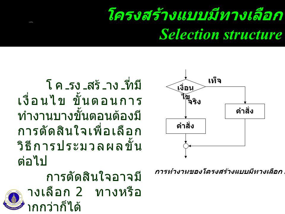 11 โครงสร้างแบบมีทางเลือก Selection structure โครงสร้างที่มี เงื่อนไข ขั้นตอนการ ทำงานบางขั้นตอนต้องมี การตัดสินใจเพื่อเลือก วิธีการประมวลผลขั้น ต่อไป การตัดสินใจอาจมี ทางเลือก 2 ทางหรือ มากกว่าก็ได้ เงื่อน ไข คำสั่ง จริง เท็จ การทำงานของโครงสร้างแบบมีทางเลือก if…then…else