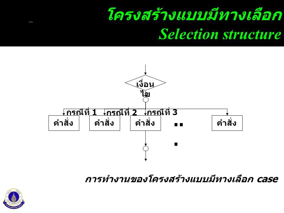 12 โครงสร้างแบบมีทางเลือก Selection structure เงื่อน ไข คำสั่ง...