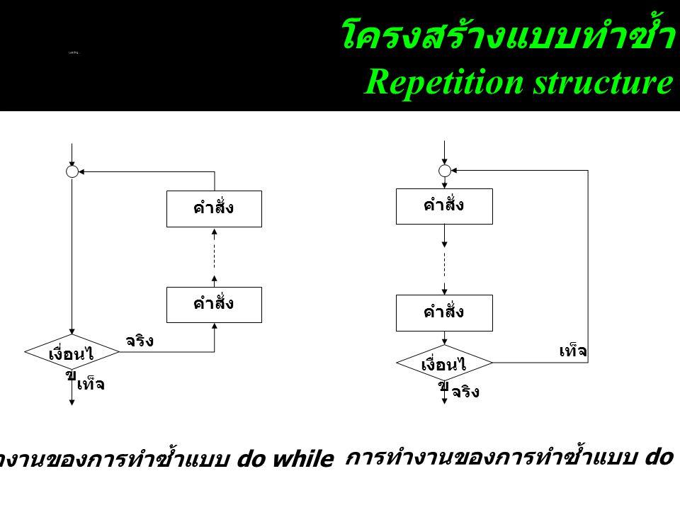 14 โครงสร้างแบบทำซ้ำ Repetition structure เงื่อนไ ข คำสั่ง จริง เท็จ คำสั่ง การทำงานของการทำซ้ำแบบ do while เงื่อนไ ข คำสั่ง เท็จ คำสั่ง จริง การทำงานของการทำซ้ำแบบ do until