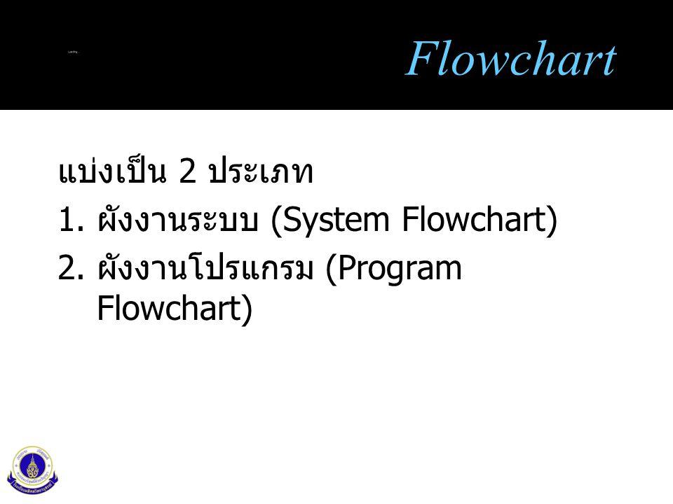 7 Flowchart สัญลักษณ์ชื่อเรียกความหมาย เริ่มต้นและลงท้าย (terminal) แทนจุดเริ่มต้นและลงท้ายของผังงานของ โปรแกรมหลักและโปรแกรมย่อย การนำข้อมูลเข้า – ออกโดยทั่วไป (general input/output) แทนจุดที่จำนำข้อมูลเข้าหรือออกจาก ระบบคอมพิวเตอร์โดยไม่ระบุชนิดของ อุปกรณ์ การตัดสินใจ (decision) แทนจุดที่จะต้องเลือกปฏิบัติอย่างใดอย่าง หนึ่ง การปฏิบัติงาน (process) แทนจุดที่มีการปฏิบัติงานอย่างใดอย่าง หนึ่ง จุดเชื่อมต่อ (connector) แทนจุดเชื่อมต่อของผังงานเมื่อใช้ สัญลักษณ์เพื่อให้ดูง่าย จุดเชื่อมต่อ หน้ากระดาษ (off page connector) แทนจุดเชื่อมต่อของผังงานที่อยู่คนละ หน้ากระดาษ ทิศทาง (flow line) แทนทิศทางขั้นตอนการดำเนินงานซึ่งจะ ปฏิบัติต่อเนื่องกันตามหัวลูกศรชี้