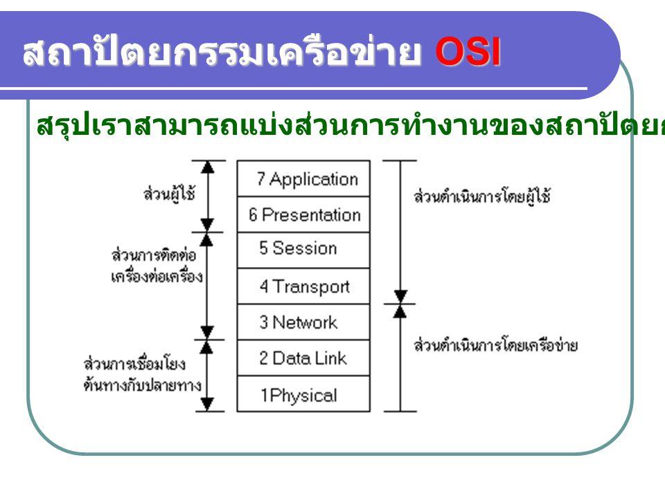 สถาปัตยกรรมเครือข่าย OSI สรุปเราสามารถแบ่งส่วนการทำงานของสถาปัตยกรรมรูปแบบ OSI