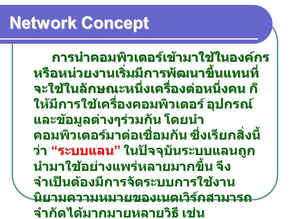 Network Concept การนำคอมพิวเตอร์เข้ามาใช้ในองค์กร หรือหน่วยงานเริ่มมีการพัฒนาขึ้นแทนที่ จะใช้ในลักษณะหนึ่งเครื่องต่อหนึ่งคน การนำคอมพิวเตอร์เข้ามาใช้ใ