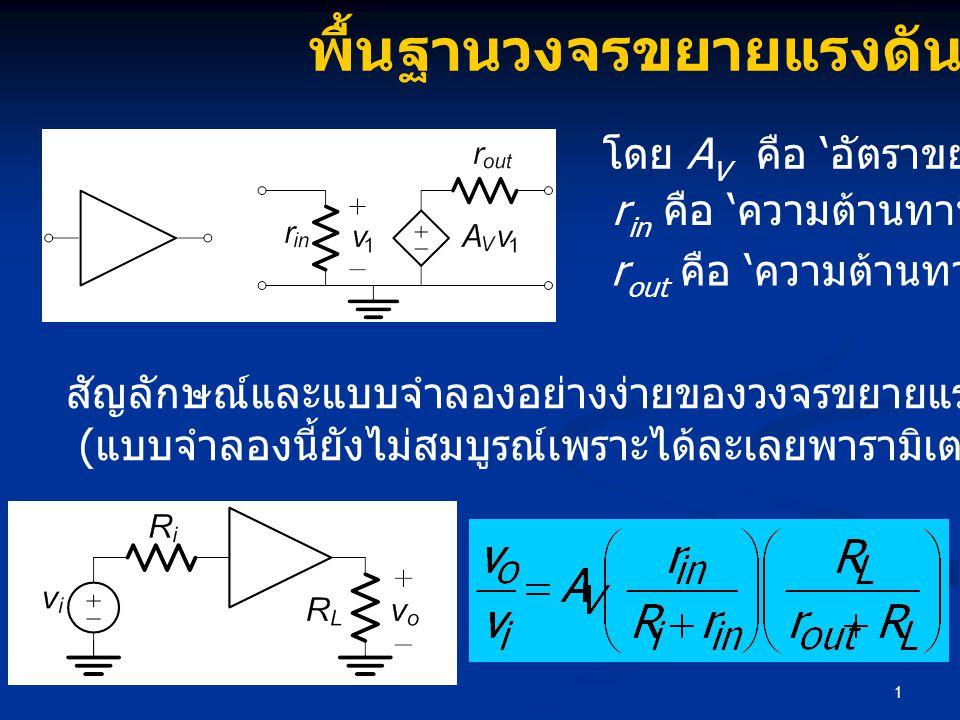 1 พื้นฐานวงจรขยายแรงดัน สัญลักษณ์และแบบจำลองอย่างง่ายของวงจรขยายแรงดัน ( แบบจำลองนี้ยังไม่สมบูรณ์เพราะได้ละเลยพารามิเตอร์การป้อนกลับไป ) โดย A V คือ '