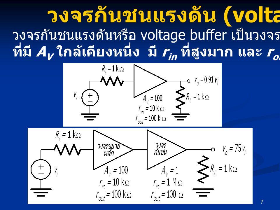 7 วงจรกันชนแรงดัน (voltage buffer) วงจรกันชนแรงดันหรือ voltage buffer เป็นวงจรขยายแรงดันชนิดพิเศษ ที่มี A V ใกล้เคียงหนึ่ง มี r in ที่สูงมาก และ r out