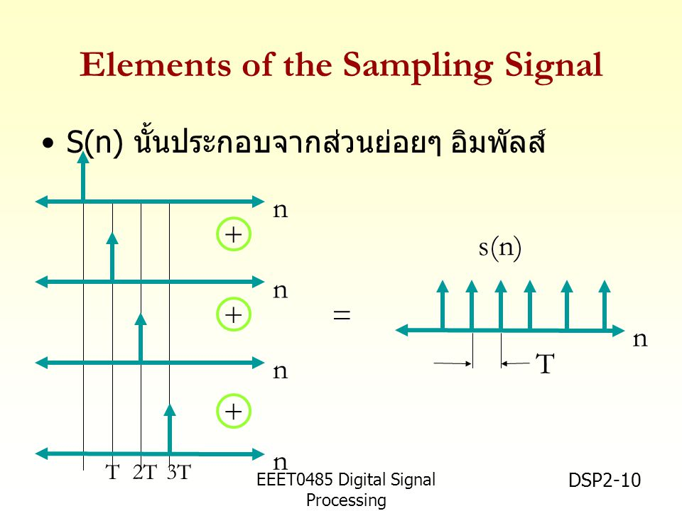EEET0485 Digital Signal Processing Asst.Prof. Peerapol Yuvapoositanon DSP2-10 Elements of the Sampling Signal •S(n) นั้นประกอบจากส่วนย่อยๆ อิมพัลส์ n