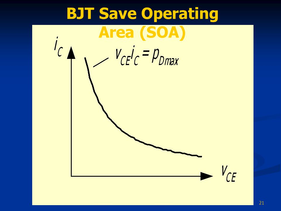 21 BJT Save Operating Area (SOA)