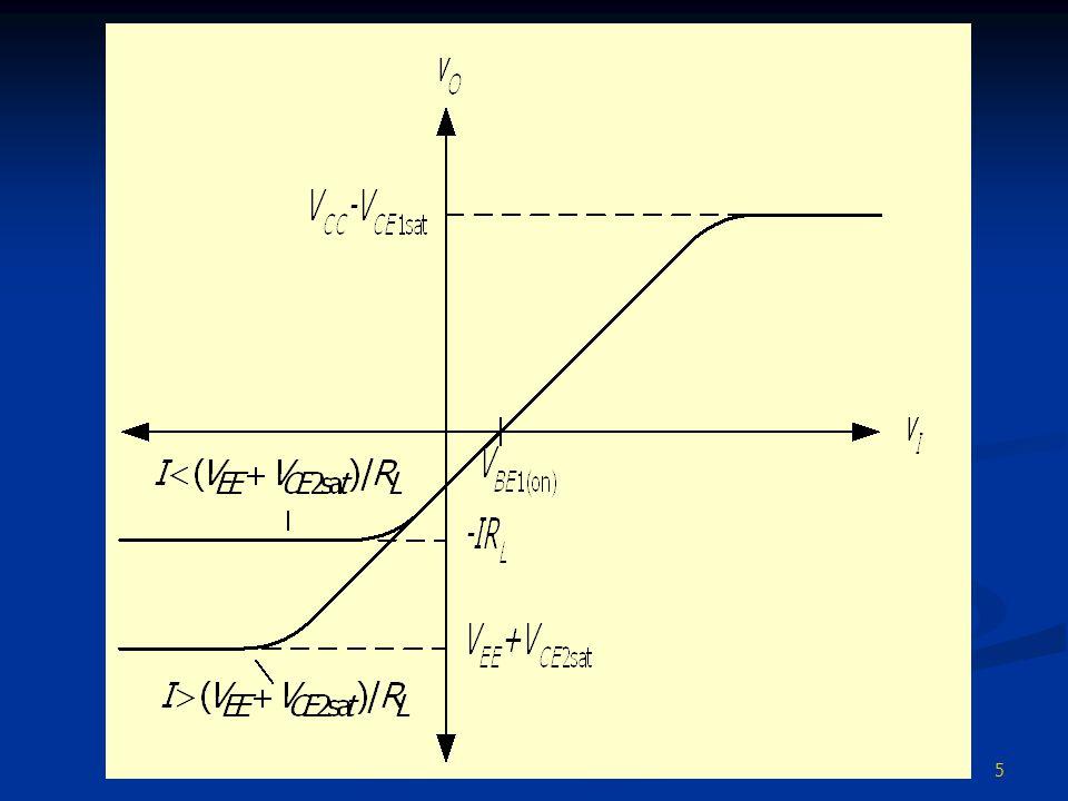 6 V EE = -V CC และ I = V CC /R L Q 1 ต้องสามารถทนต่อกำลังงาน V CC I ได้ เป็นระยะเวลายาวนาน