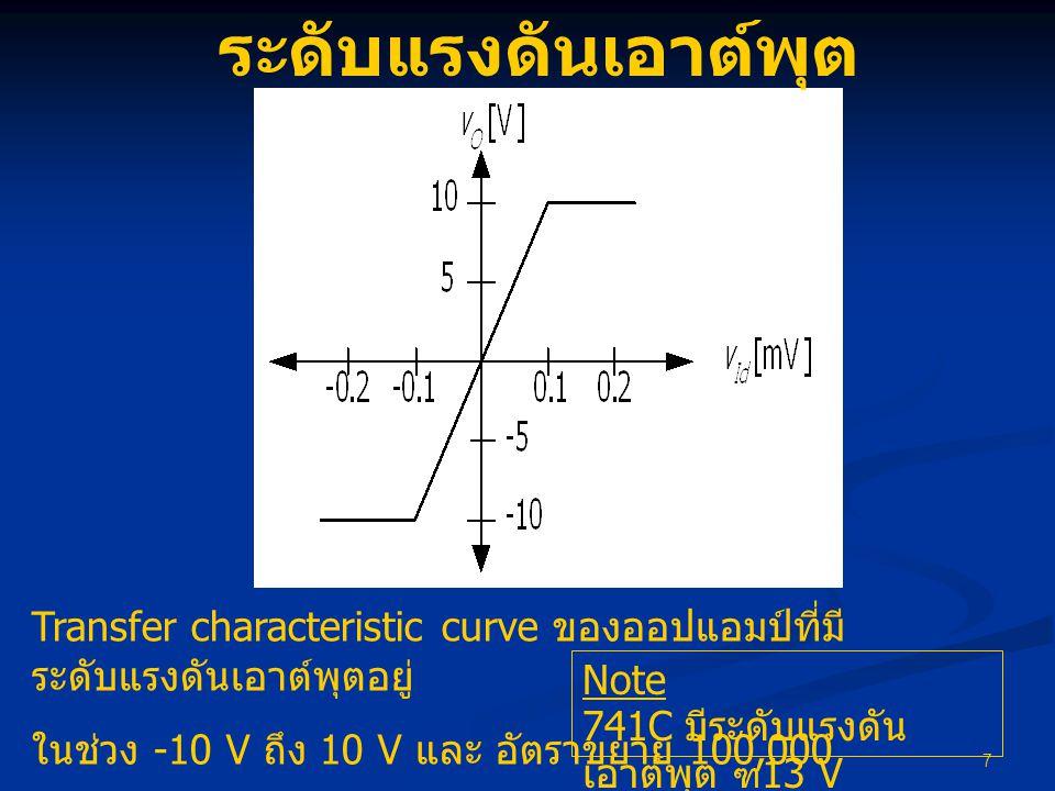 7 Transfer characteristic curve ของออปแอมป์ที่มี ระดับแรงดันเอาต์พุตอยู่ ในช่วง -10 V ถึง 10 V และ อัตราขยาย 100,000 Note 741C  มีระดับแรงดัน เอาต์พุต ฑ 13 V ระดับแรงดันเอาต์พุต