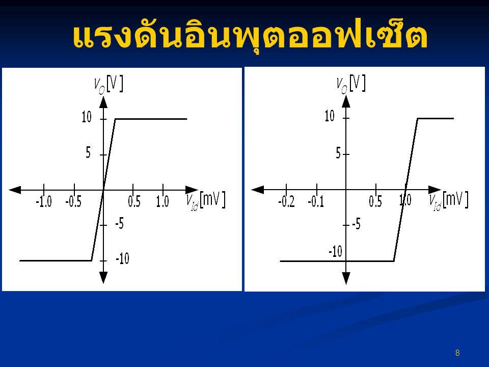 9 ออปแอมป์ที่ไม่ มี offset Note สำหรับออปแอมป์ 741C TYPMAX input offset voltage:  V OS   2.0 mV 6.0 mV