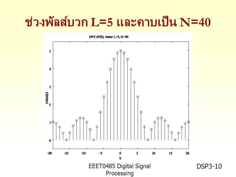 EEET0485 Digital Signal Processing Asst.Prof. Peerapol Yuvapoositanon DSP3-10 ช่วงพัลส์บวก L=5 และคาบเป็น N=40