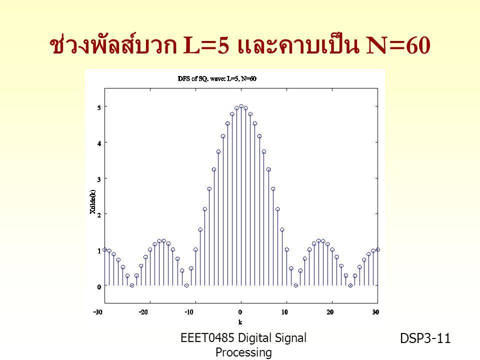 EEET0485 Digital Signal Processing Asst.Prof. Peerapol Yuvapoositanon DSP3-11 ช่วงพัลส์บวก L=5 และคาบเป็น N=60