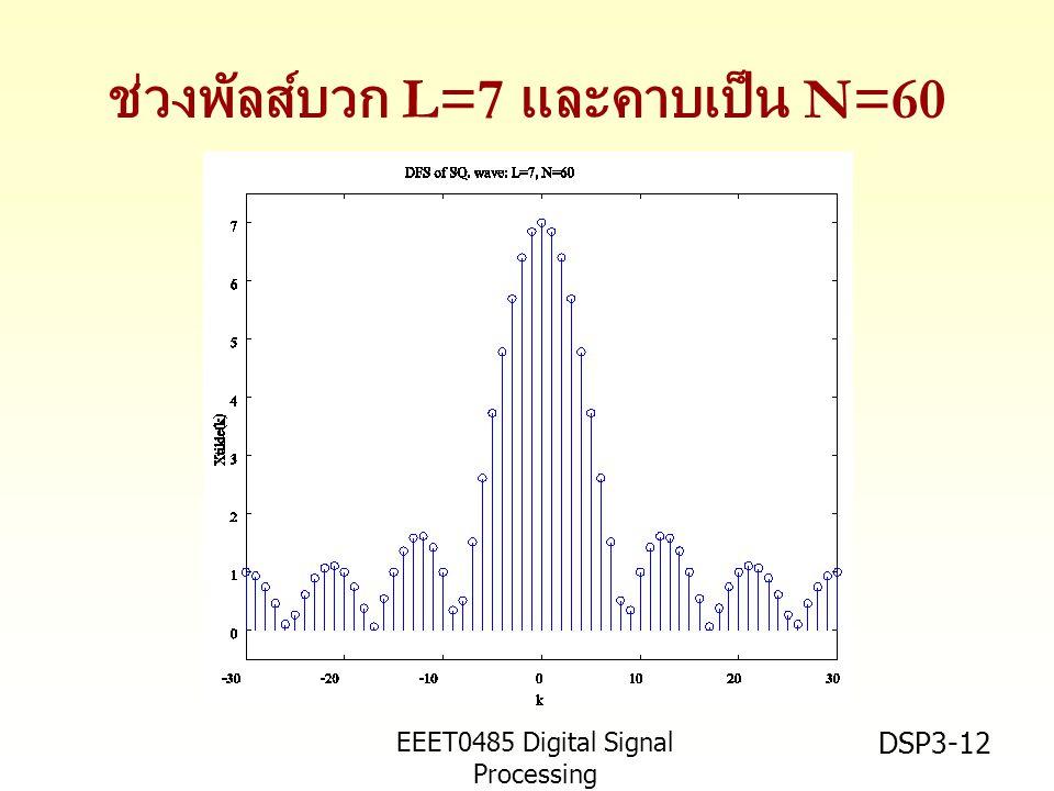EEET0485 Digital Signal Processing Asst.Prof. Peerapol Yuvapoositanon DSP3-12 ช่วงพัลส์บวก L=7 และคาบเป็น N=60
