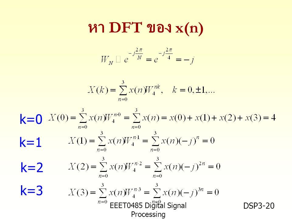 EEET0485 Digital Signal Processing Asst.Prof. Peerapol Yuvapoositanon DSP3-20 หา DFT ของ x(n) k=0 k=1 k=2 k=3