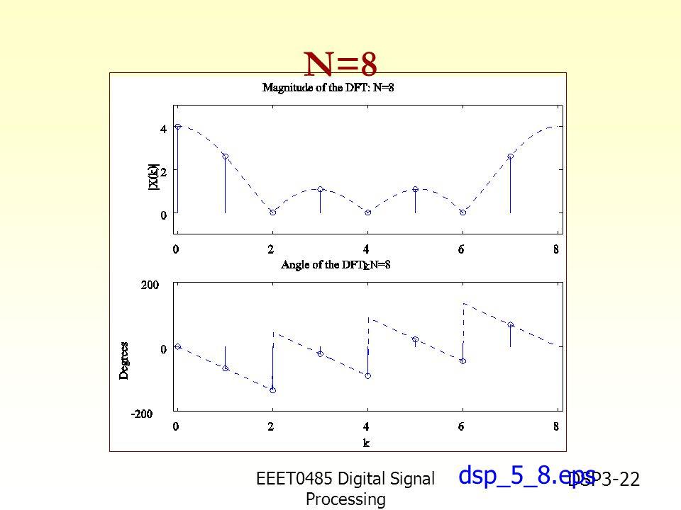 EEET0485 Digital Signal Processing Asst.Prof. Peerapol Yuvapoositanon DSP3-22 N=8 dsp_5_8.eps