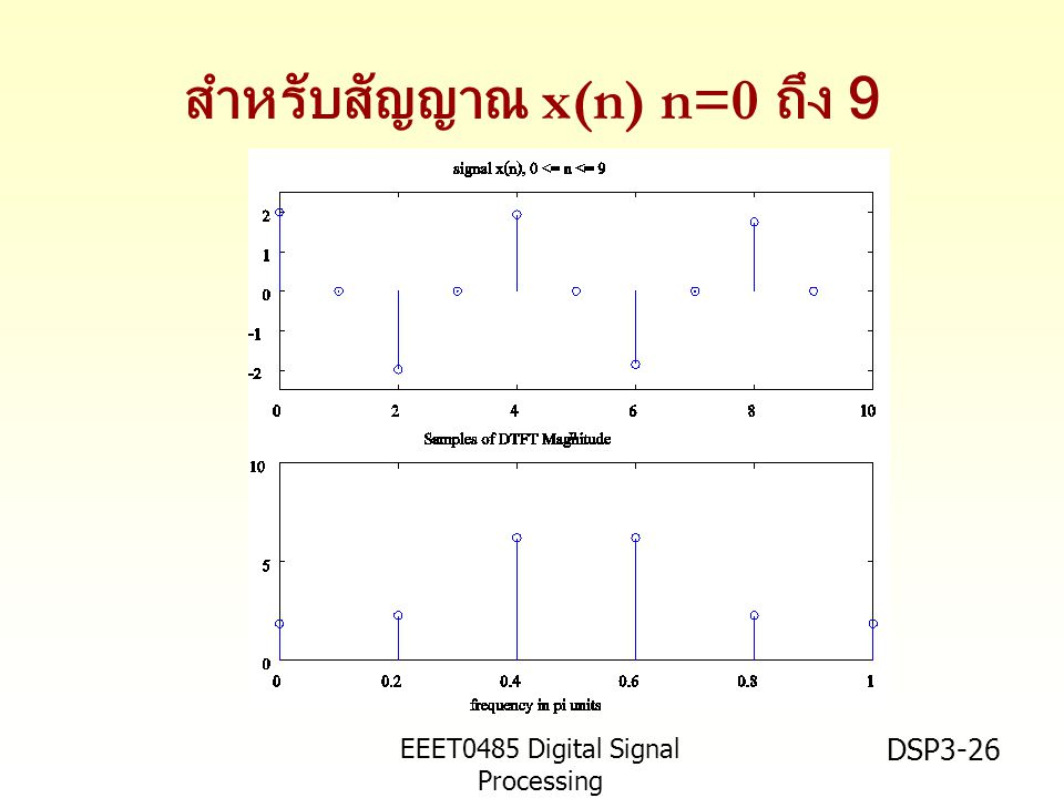 EEET0485 Digital Signal Processing Asst.Prof. Peerapol Yuvapoositanon DSP3-26 สำหรับสัญญาณ x(n) n=0 ถึง 9