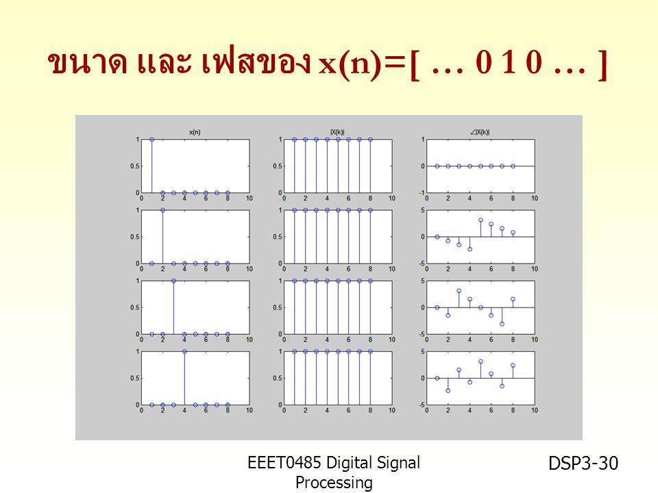 EEET0485 Digital Signal Processing Asst.Prof. Peerapol Yuvapoositanon DSP3-30 ขนาด และ เฟสของ x(n)=[ … 0 1 0 … ]