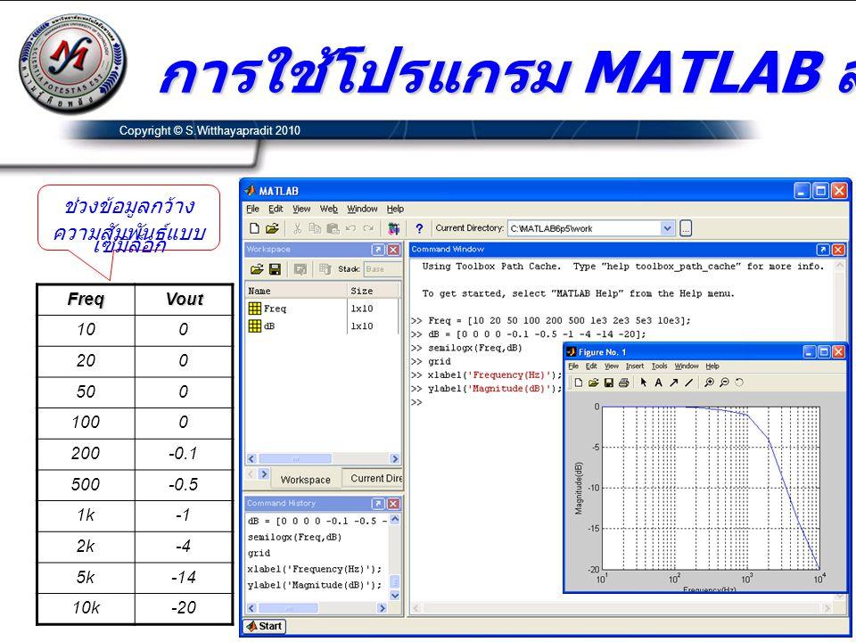 การใช้โปรแกรม MATLAB สร้างกราฟ Copyright © S.Witthayapradit 2010FreqVout 100 200 500 1000 200-0.1 500-0.5 1k 2k-4 5k-14 10k-20 ช่วงข้อมูลกว้าง ความสัมพันธ์แบบ เซมิล็อก