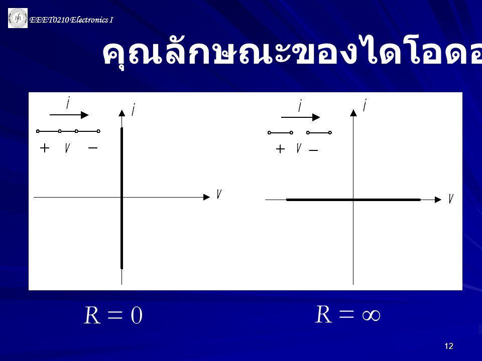 EEET0210 Electronics I 12 R = 0 R =  คุณลักษณะของไดโอดอุดมคติ