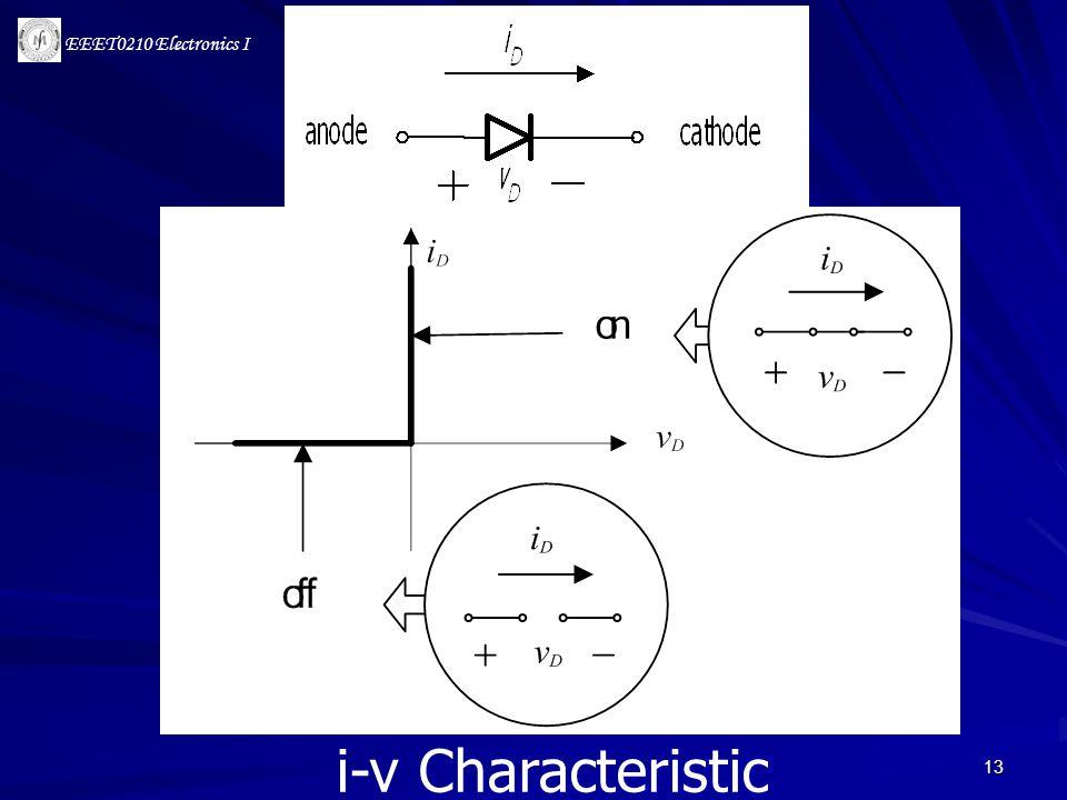 EEET0210 Electronics I 13 i-v Characteristic ของ ideal diode