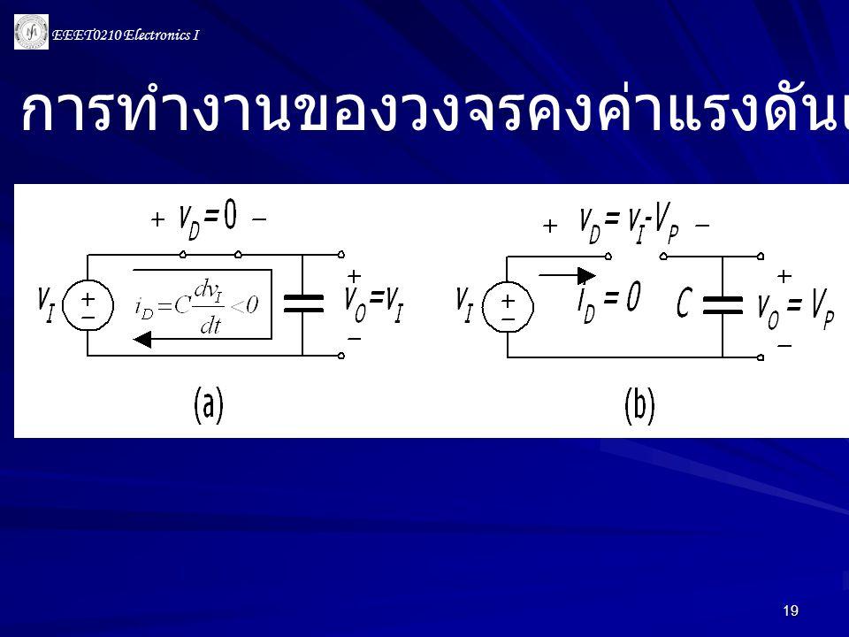 EEET0210 Electronics I 19 การทำงานของวงจรคงค่าแรงดันเมื่อ t > T/4