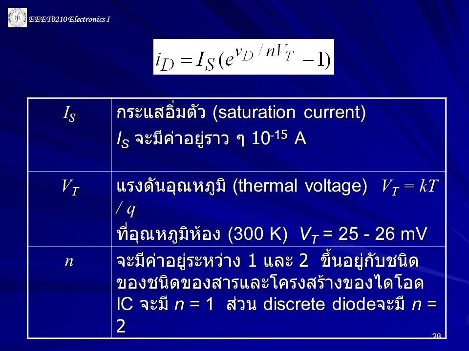 EEET0210 Electronics I 28 ISISISIS กระแสอิ่มตัว (saturation current) I S จะมีค่าอยู่ราว ๆ 10 -15 A VTVTVTVT แรงดันอุณหภูมิ (thermal voltage) V T = kT
