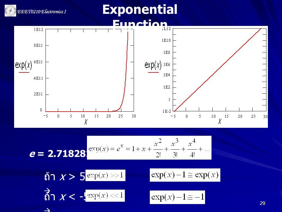 EEET0210 Electronics I 29 e = 2.7182818…. ถ้า x > 5   Exponential Function ถ้า x < -5  