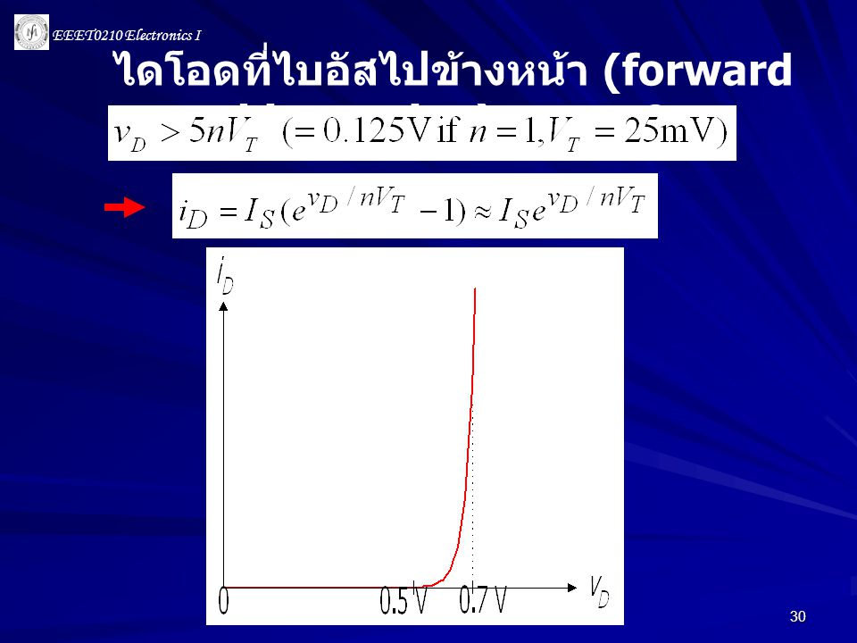 EEET0210 Electronics I 30 ไดโอดที่ไบอัสไปข้างหน้า (forward bias region) : v D > 0