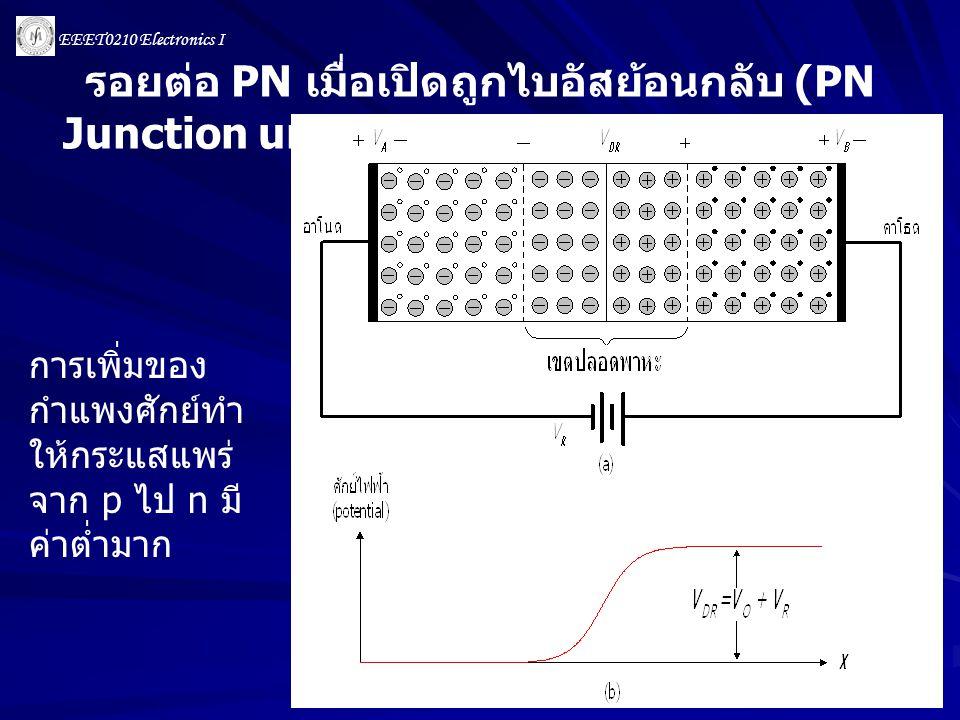 EEET0210 Electronics I 32 รอยต่อ PN เมื่อเปิดถูกไบอัสย้อนกลับ (PN Junction under reverse-bias condition) การเพิ่มของ กำแพงศักย์ทำ ให้กระแสแพร่ จาก p ไ