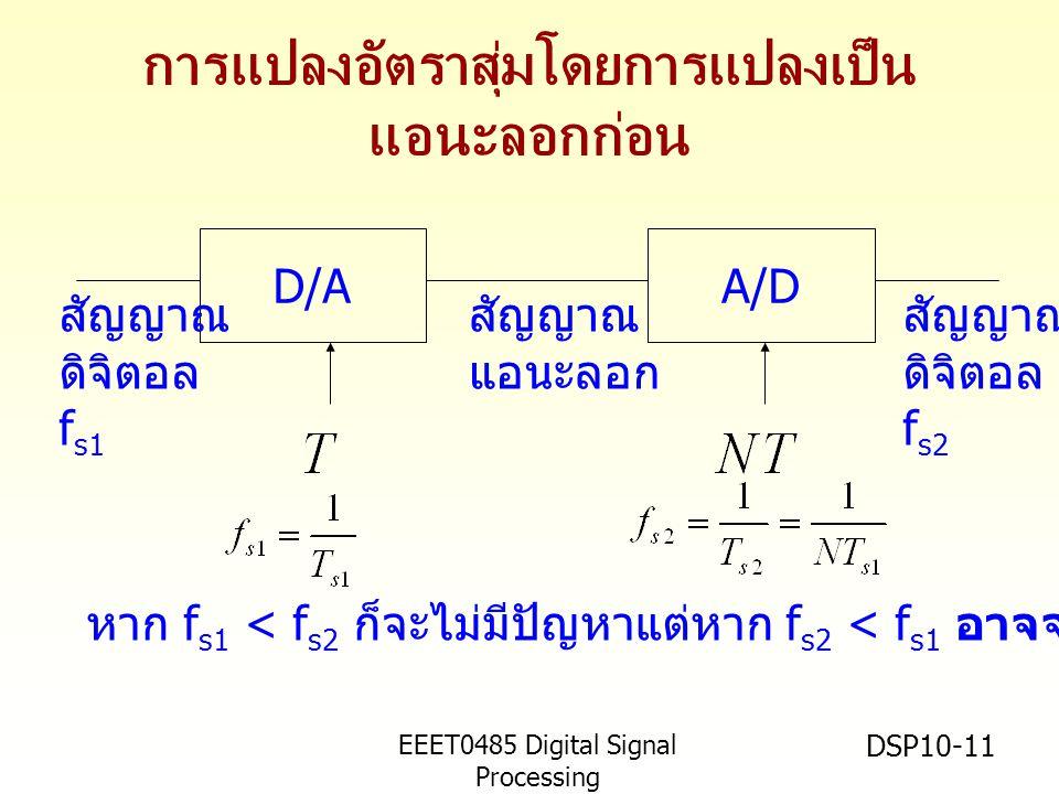 EEET0485 Digital Signal Processing Asst.Prof. Peerapol Yuvapoositanon DSP10-11 การแปลงอัตราสุ่มโดยการแปลงเป็น แอนะลอกก่อน D/AA/D สัญญาณ แอนะลอก สัญญาณ